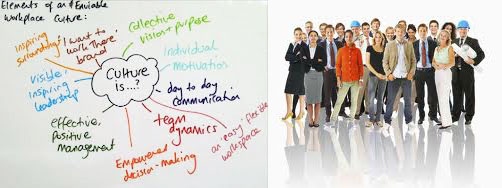 Mindmap and Office Employees