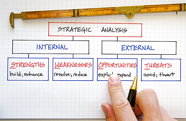 SWOT Analysis Diagram