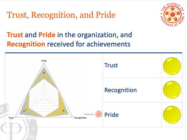 iOpener iPPQ Report Trust, Recognition, and Pride